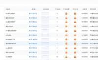 汉蓝独立网站推广合作6年成果丰硕, 欢迎咨询